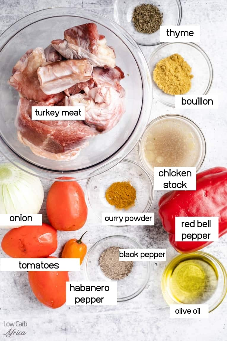 ingredient list with raw turkey, tomatoes and peppers